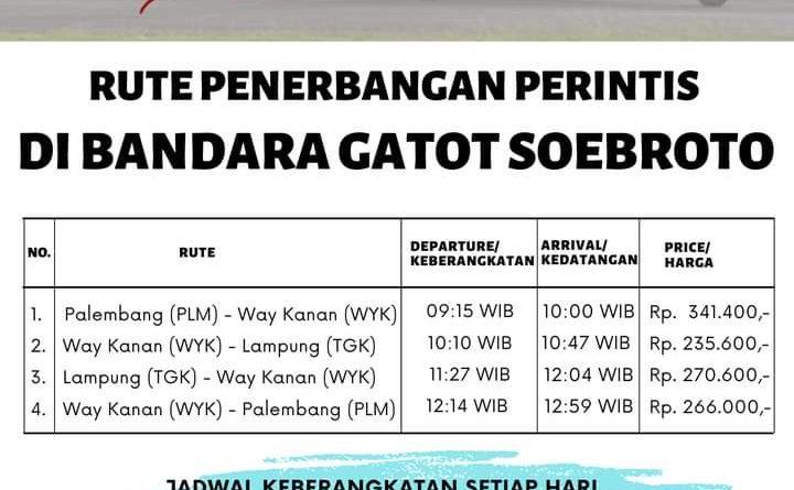 Bandara Lanudad Gatot Subroto yang Terletak di Kecamatan Way Tuba Segera di Operasikan